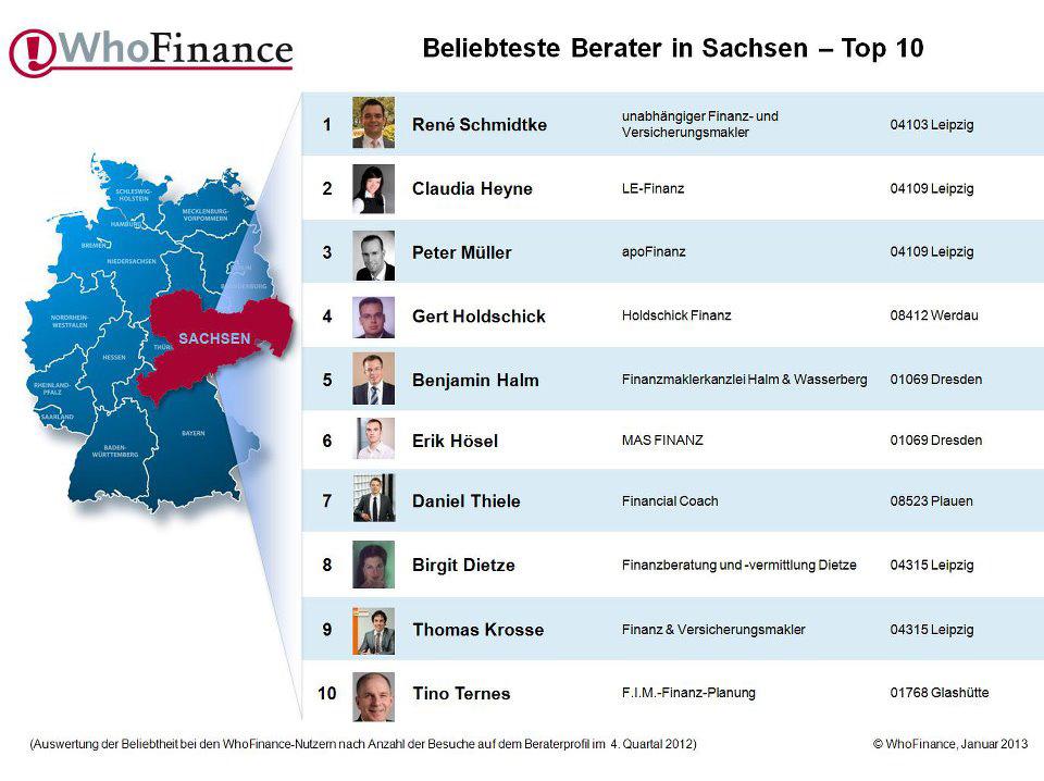 Beliebteste Berater in Sachsen Top 10